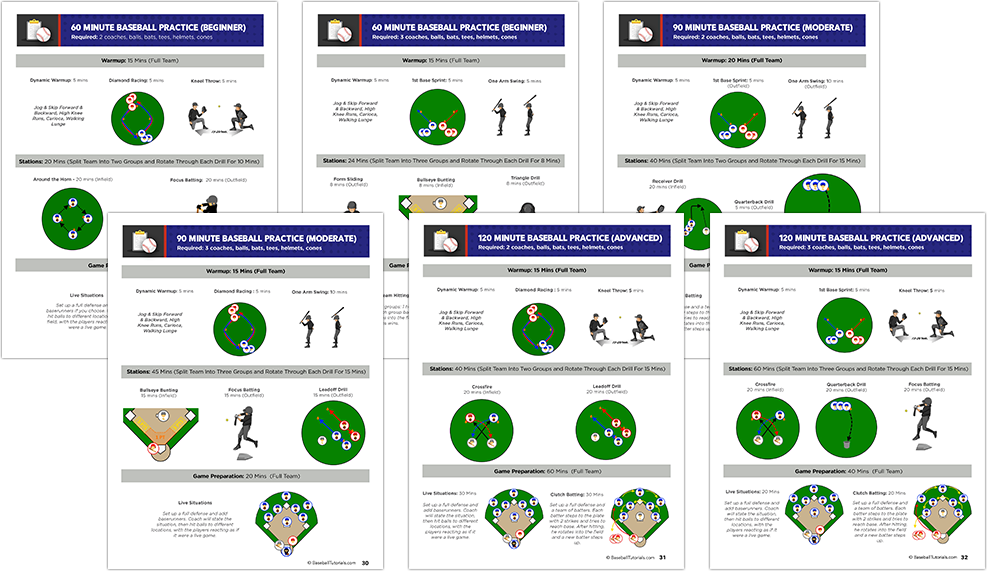 Baseball Practice Plan Template - Baseball Tutorials
